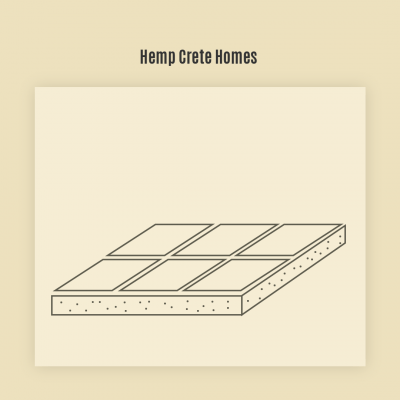 hempcrete floor